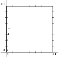 Matlab / Freemat codes for the 2D Laplace Problem
